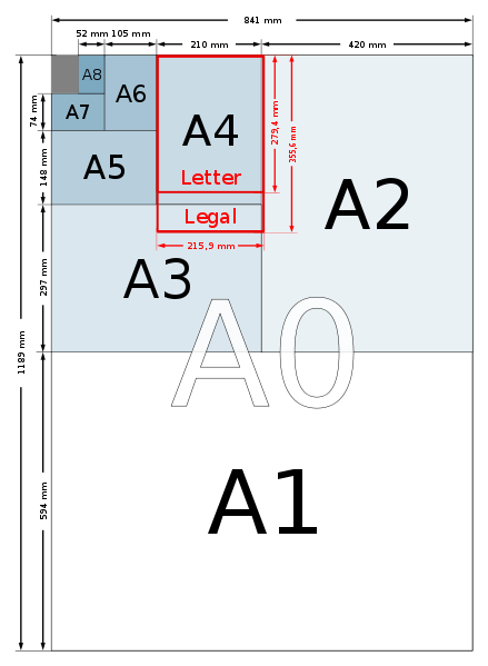formati carta A0, A1, A2, A3, A4, A5 ...A6